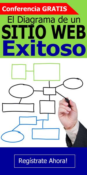 Banner Diagrama de un Sitio Web Exitoso